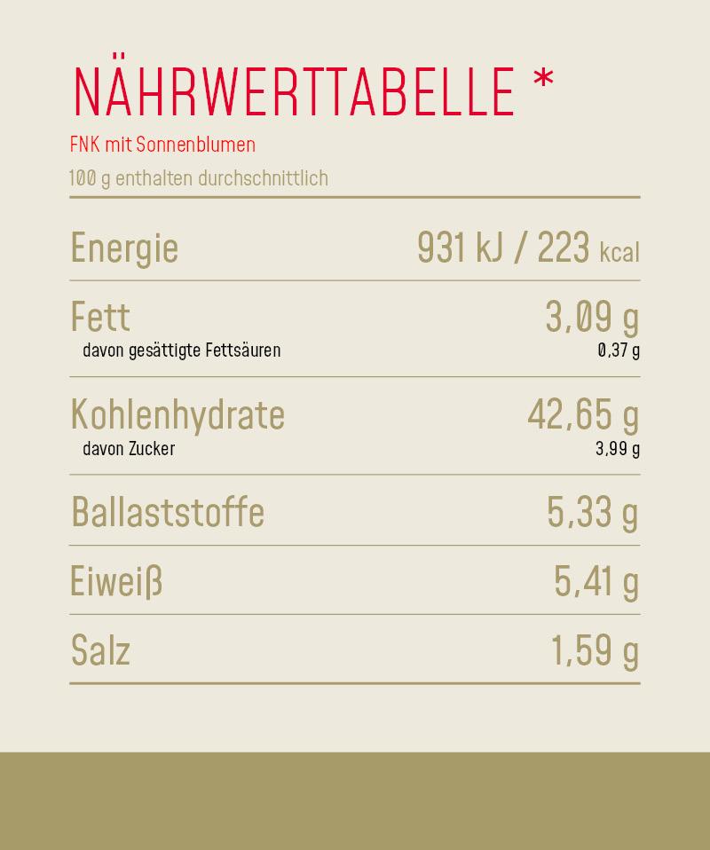 Nährwerttabelle_Produkt_Franken_Natur_Korn_Sauerteigbrot_mit_Sonnenblumen