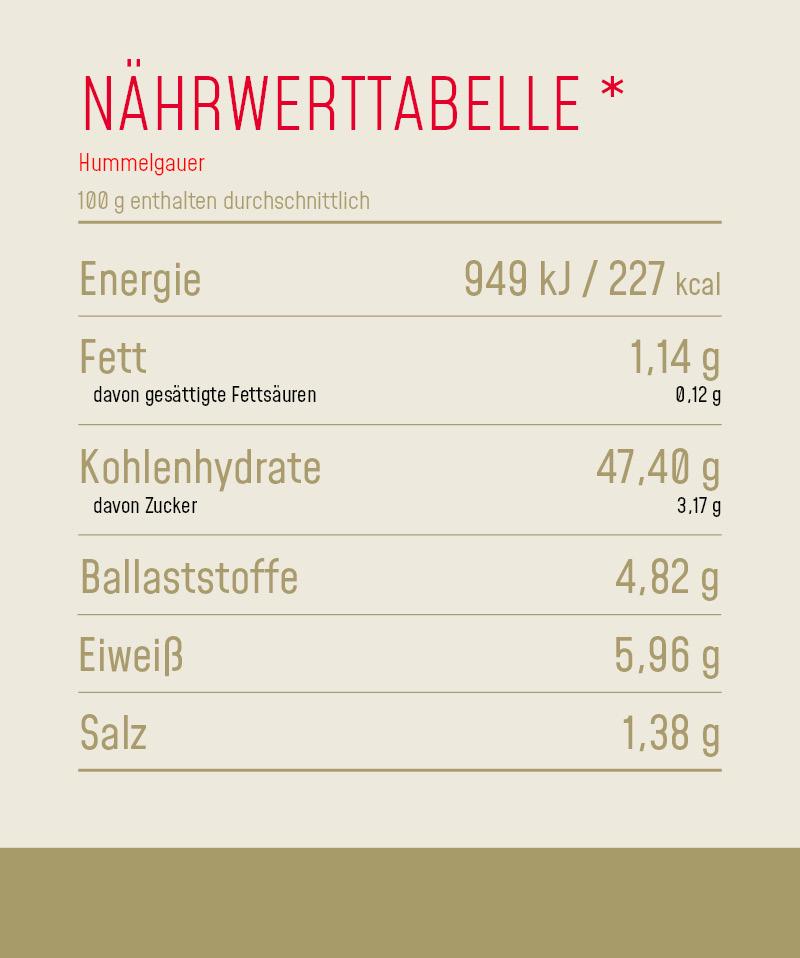 Nährwerttabelle_Produkt_Hummelgauer
