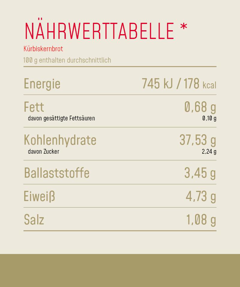 Nährwerttabelle_Produkt_Kürbiskernbrot