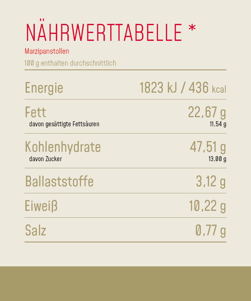 Nährwerttabelle_Produkt_Marzipanstollen