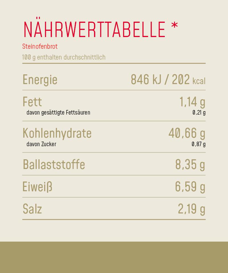 Nährwerttabelle_Produkt_Steinofenbrot