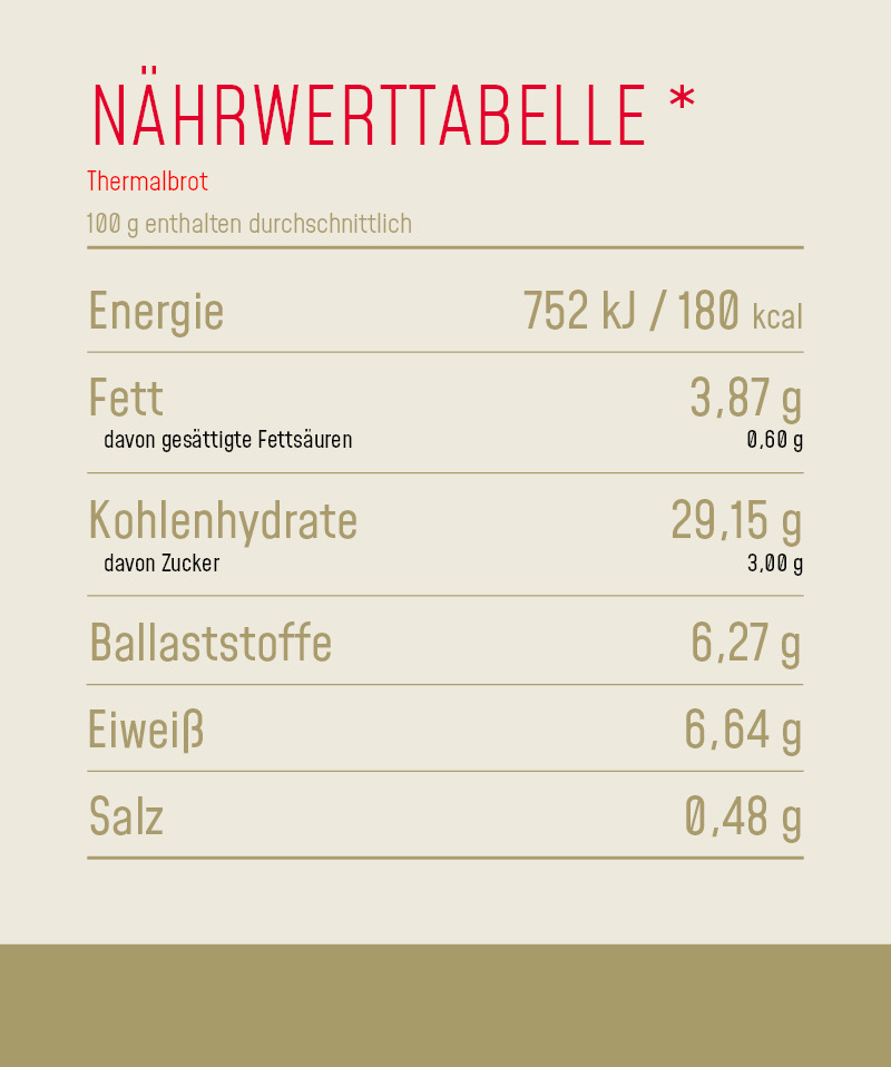 Nährwerttabelle_Produkt_Thermalbrot