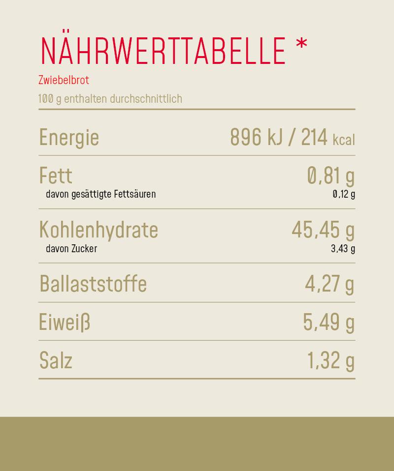 Nährwerttabelle_Produkt_Zwiebelbrot